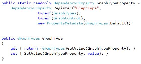Creating an IntelliSense Compatible Enum-Based Dependency Property